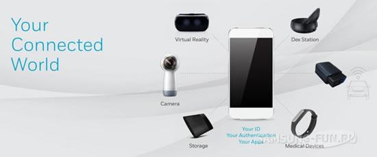 Samsung поддержала стартап инновационной технологии беспроводной передачи данных