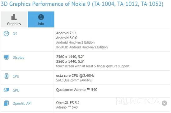Nokia 8 совсем скоро может получить Android Oreo