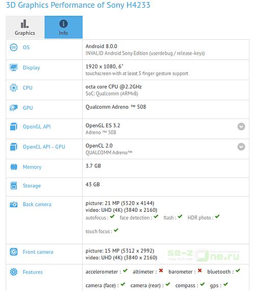 """В GFXBench замечен Sony H4233 с 6"""" дисплеем и Android Oreo"""