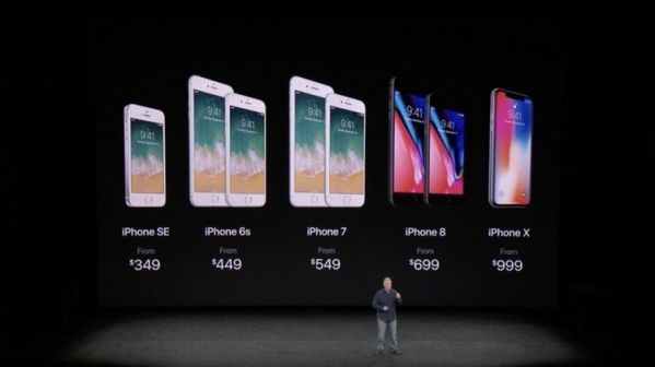 Сколько стоит самый доступный Apple iPhone?