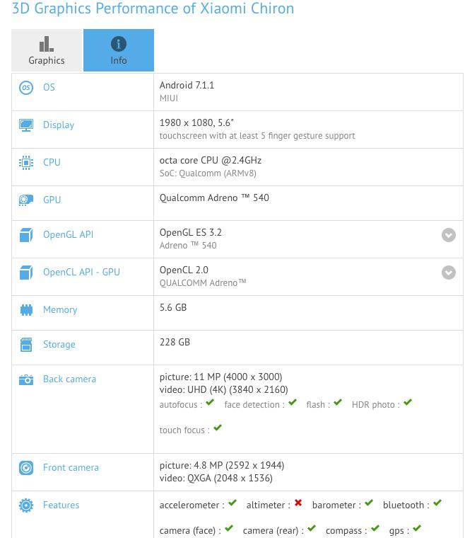 Загадочный смартфон Xiaomi Chiron прошел тест в GFXBench