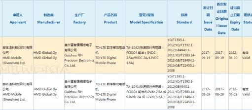Nokia TA-1041 и TA-1042 получат функцию быстрой зарядки