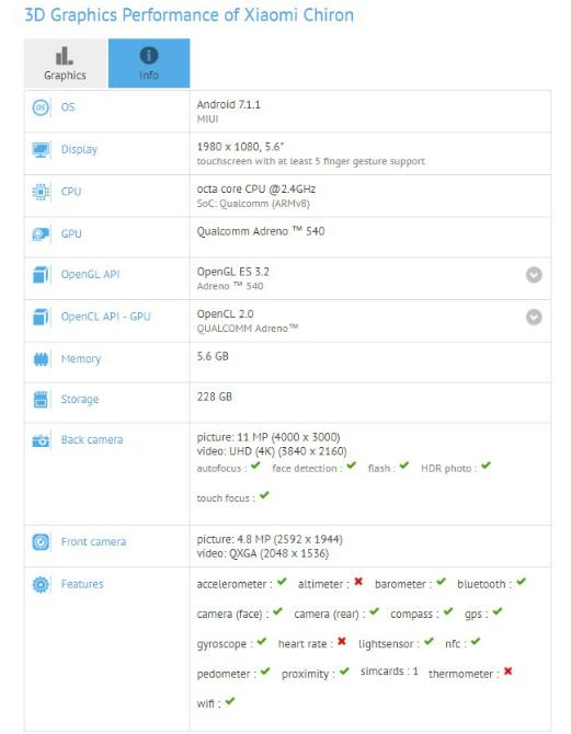 Xiaomi Mi Note 3 Pro появился на GFXBench