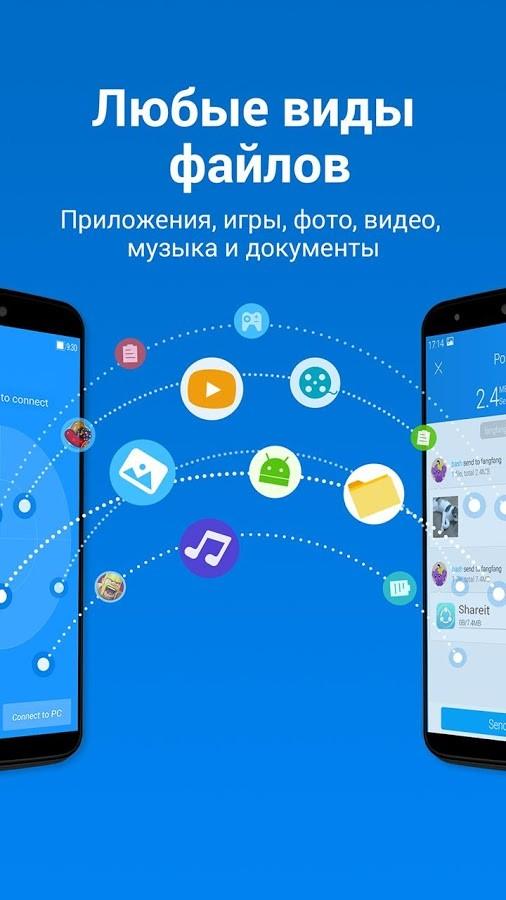 Программа для iOS и Android: SHAREit – делимся данными между устройствами на разных ОС