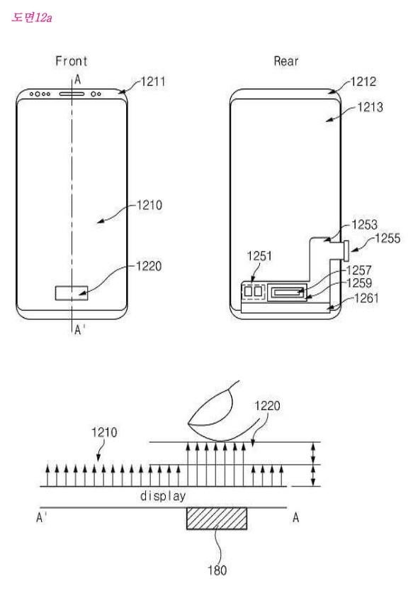 Samsung запатентовала сканер отпечатков пальцев в экране