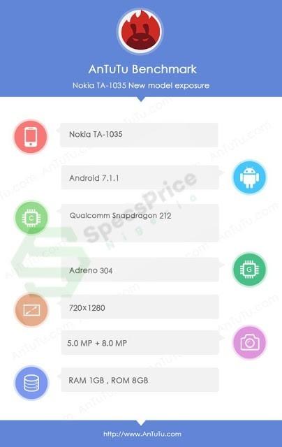 Бюджетный смартфон Nokia 2 засветился в бенчмарке