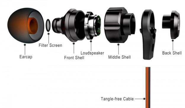 Товар дня: наушники JBL T180A за .99 в черно-оранжевом цвете
