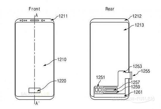 Samsung патентует новый сканер отпечатков, что может привести к изменению дизайна Galaxy S9