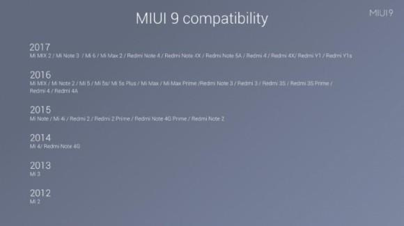 Xiaomi начала международное распространение MIUI 9
