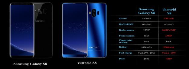 Vkworld S8 доступен на Banggood за 9.99
