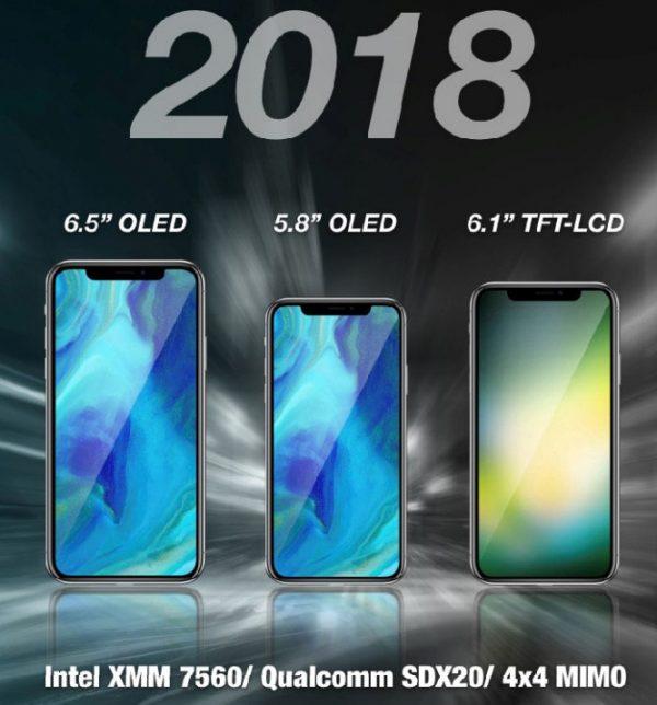 iPhone 2018 получат поддержку двух SIM-карт