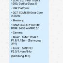 В Nokia 7 используются модули камер Samsung