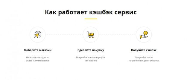 SMARTlife: Как правильно купить со скидкой при помощи сервиса LetyShops