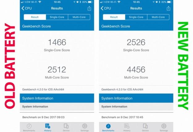 Apple привязала производительность iPhone к состоянию батареи