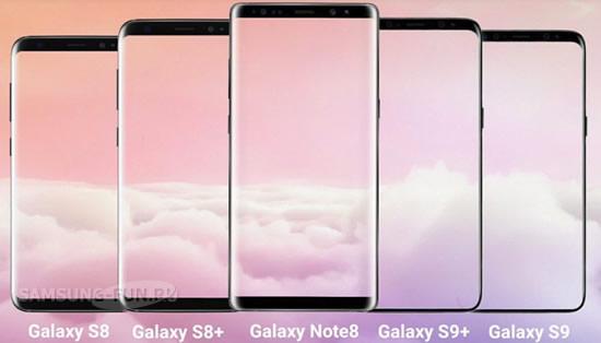 Новые рендеры смартфона Samsung Galaxy S9