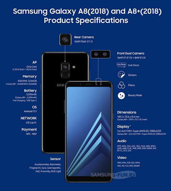 Смартфоны Samsung  Galaxy A8 и A8+ (2018) представлены официально