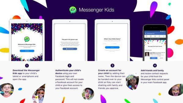 Messenger Kids – детский мессенджер от Facebook