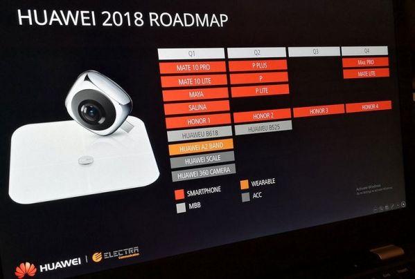 Новые смартфоны Huawei P-серии покажут на MWC